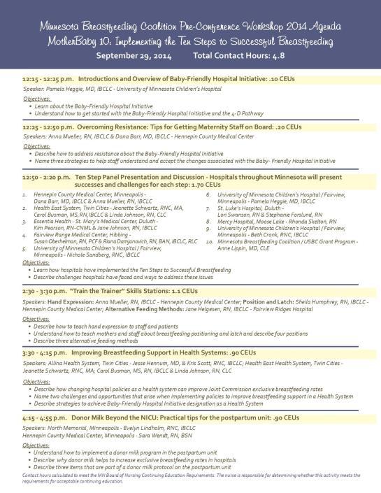 Preconference Workshop Objectives